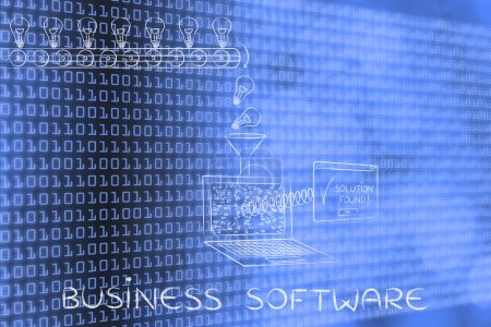 concept of business software