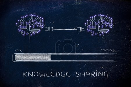 concept of knowledge sharing