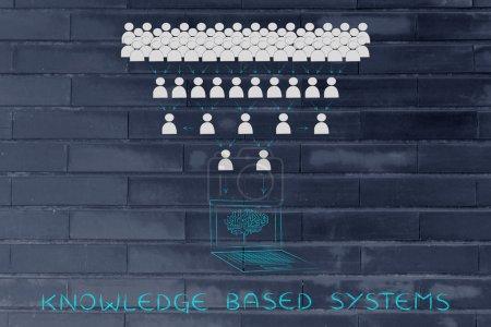Photo pour Systèmes de bases de connaissances : foule de gens partage de connaissances en ligne et un ordinateur avec cerveau electonic collecte tout - image libre de droit
