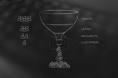Sales funnel with Traffic Leads Prospects Customers & people icons