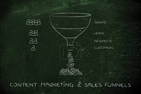 concept of content marketing & sales funnels