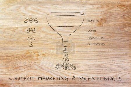 Photo pour Marketing de contenu & entonnoirs de vente, avec des perspectives de trafic Les sections clients & icônes du nombre de personnes dans le public cible - image libre de droit