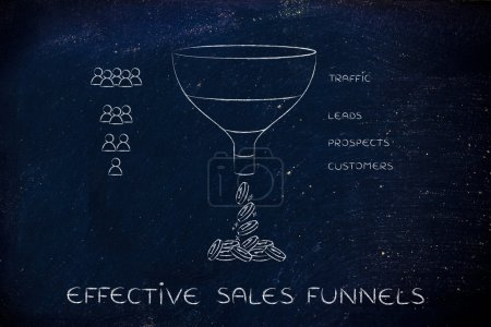 concept of effective sales funnels