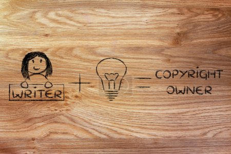 Funny formula of intellectual property or copyright
