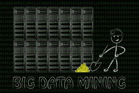 Big data mining and business intelligence