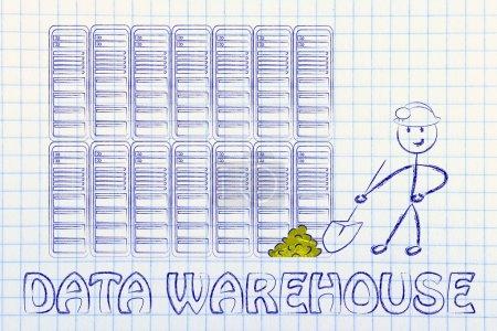 Data warehouse and business intelligence