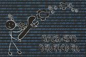 Hogy egy háttér-fejlesztő