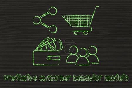 Predictive customer behavior models
