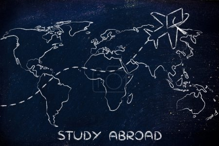 concept of study abroad