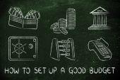 Jak nastavit koncept dobrý rozpočet