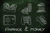 Koncepce financování  peníze