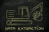 Koncepce extrakce dat