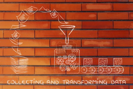 concept of collecting and transforming data