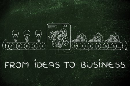 concept of from ideas to business