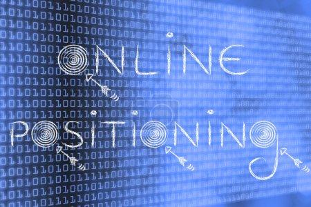 """digital marketing term """"online positioning"""" illustration"""