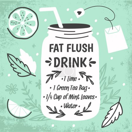 Detox fat flush water recipe