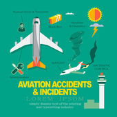 Vector Infographics Flat Design about Aviation Accidents & Incidents