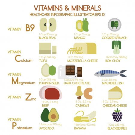 Vitamins and Minerals foods Illustrator set 2