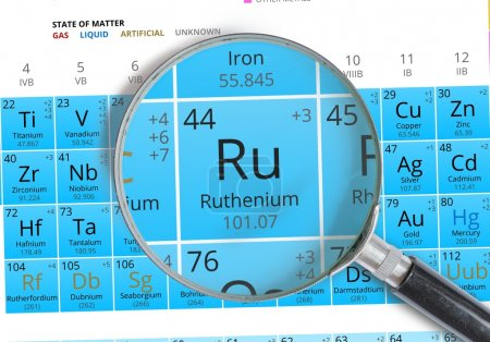 Ruthenium symbol - Ru. Element of the periodic table zoomed with magnifying glass