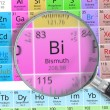 Постер, плакат: Bismuth Element of Mendeleev Periodic table magnified with magnifier