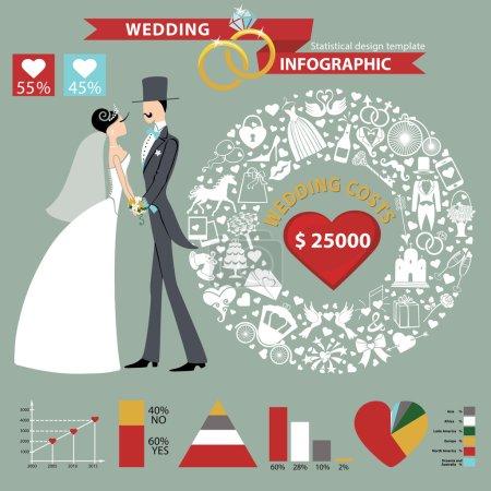 Wedding costs infographic set