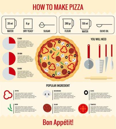 How yo make pizza. Infographic