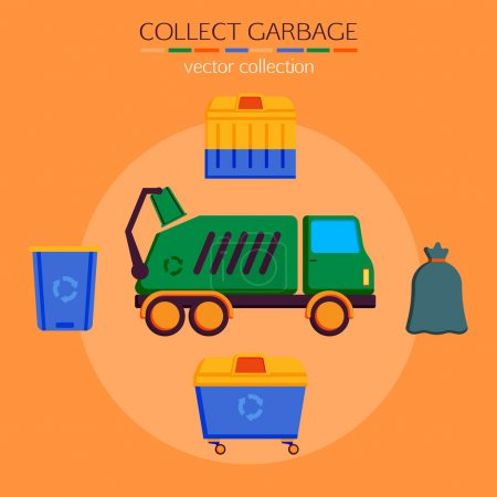 Concept of garbage collection