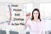 Podnikatelka, psaní obchodních procesů koncepce (vize - mise - cíl - strategie - akční plán). Kancelář pozadí