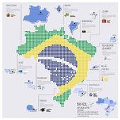 Dot a vlajky mapa Brazílie infographic designu