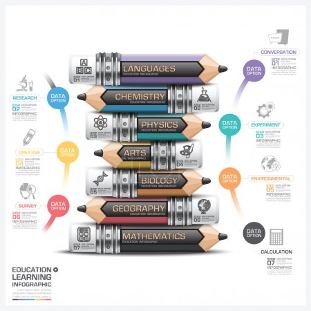 Photo for Education And Learning Subject Pencil Step Infographic Diagram Vector Design Template - Royalty Free Image