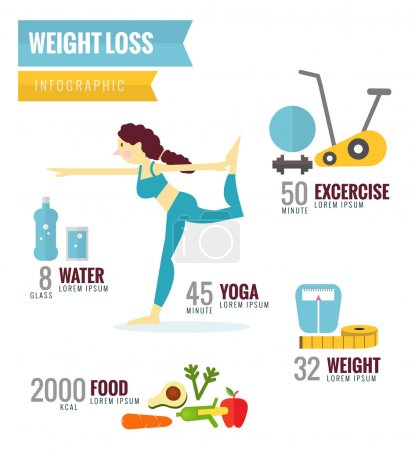 Weight Loss Infographics.