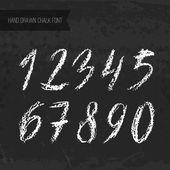 Handdrawn chalk numbers