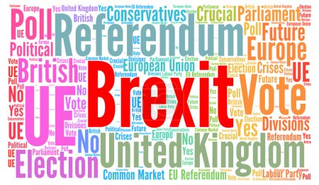 Brexit word cloud concept