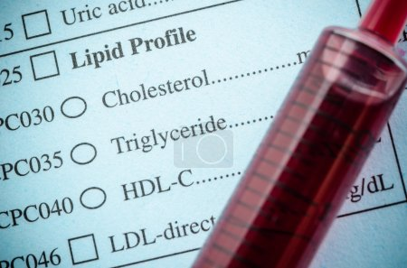 Medical check list Cholesterol, triglyceride and b...