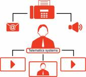 Telematics systems Communication Red web icons