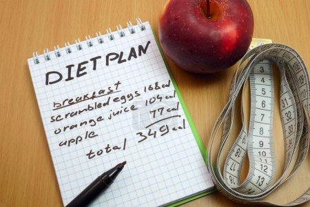 Diet plan.