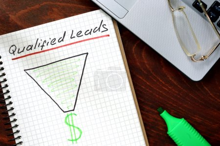 Qualified Leads  concept on a paper with notebook.