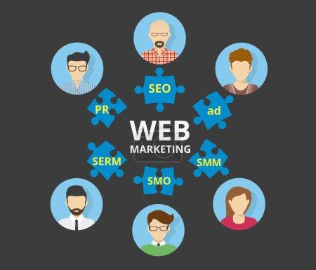 Illustration pour Illustration infographique du web marketing nous puzzles SEO SMO SMM SERM et PR - image libre de droit