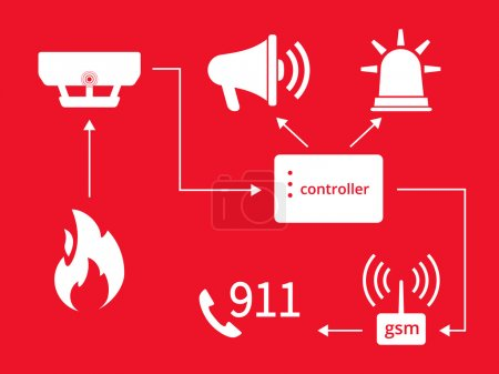 Illustration for Emergency fire automatic alert via gsm. Infographic illustration on red background - Royalty Free Image