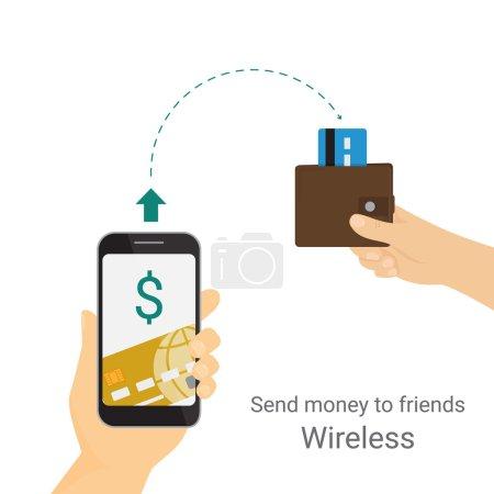 Sending money via mobile phone