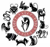 Chinese zodiac signs2015 zodiac
