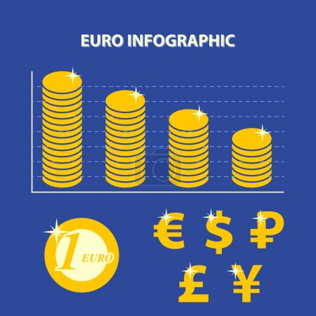 Illustration for Infographic with decline exchange rate of euro on financilal market - icon of curreny, dollar, ruble, pound and yen - flat design - Royalty Free Image