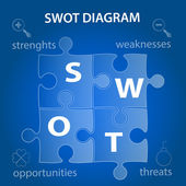 Swot analysis diagram infographic template - four puzzle parts on blue background with icons
