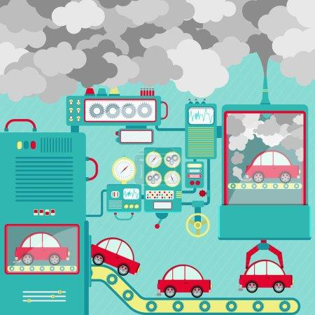 Industrie und Verkehrsverschmutzung