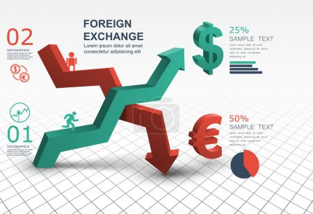 Foreign Exchange Market infographic template