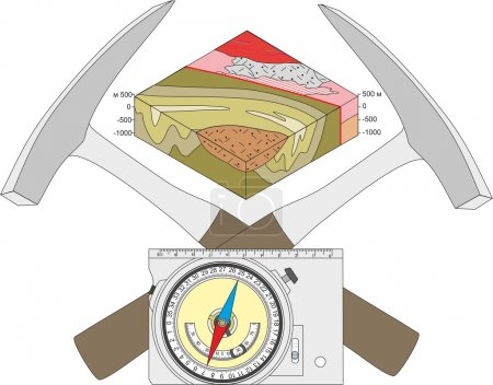 Geological compass, geological hammer and a block diagram.