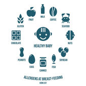 Allergens at breast-feeding icons set