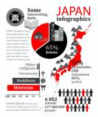 Facts and statistics about Japan