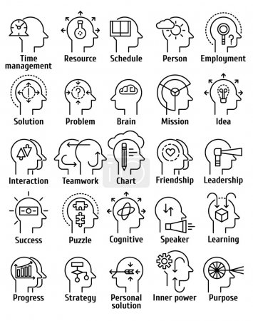 Stroke line pictogram icons set of human brain working, feelings and emotions.