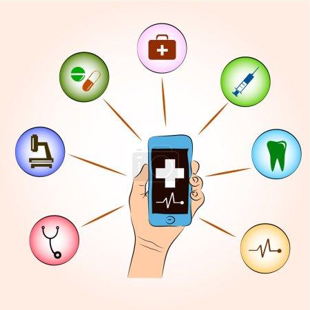 Service de consultation en ligne médicale